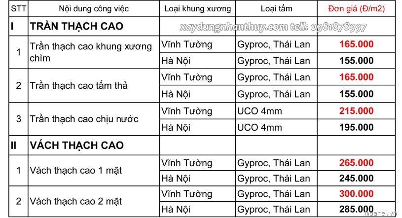 bảng báo giá vách ngăn thạch cao tại tphcm