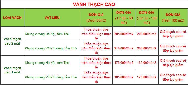 bảng báo giá vách thạch cao tại tphcm